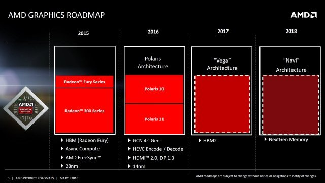 AMD-Graphics-Roadmap-Vega-10-GPU.jpg