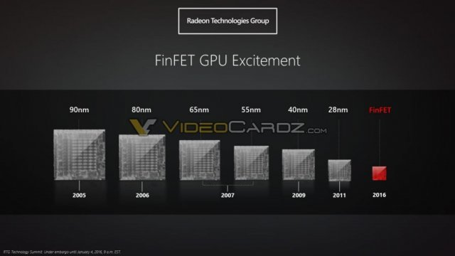 AMD-Polaris-Architecture-2-900x506.jpg