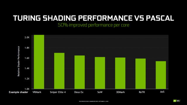 NVIDIA-GeForce-20-Series_Official_Turing_Shading-1030x579.thumb.png.09d960e665a227372bfdc91412383dff.png
