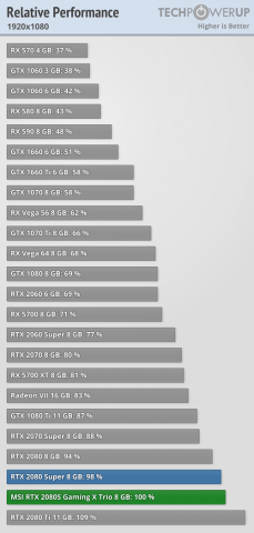 relative-performance_1920-1080.png
