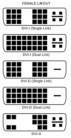 1200px-DVI_Connector_Types.svg.png